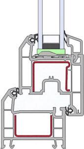 Схема профиля rehau blitz